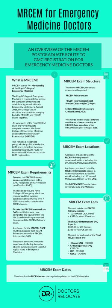 MRCEM Emergency Medicine Doctors