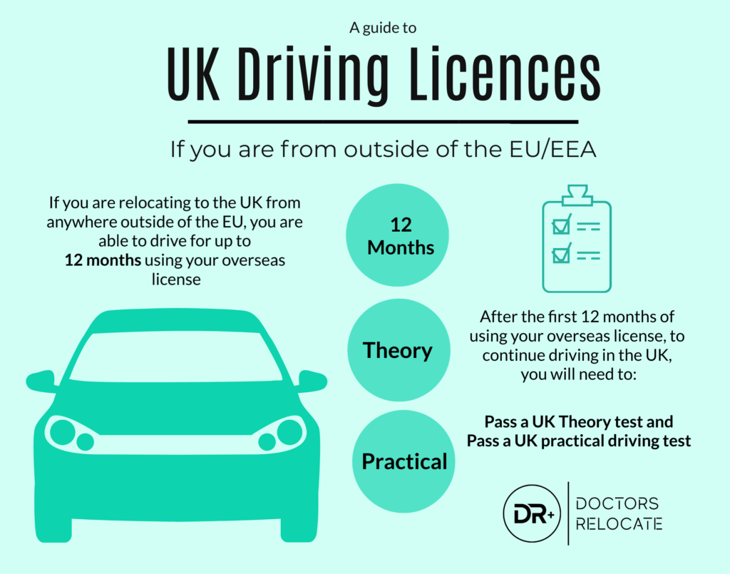 UK DRIVING LICENCE OUTSIDE OF THE EEA