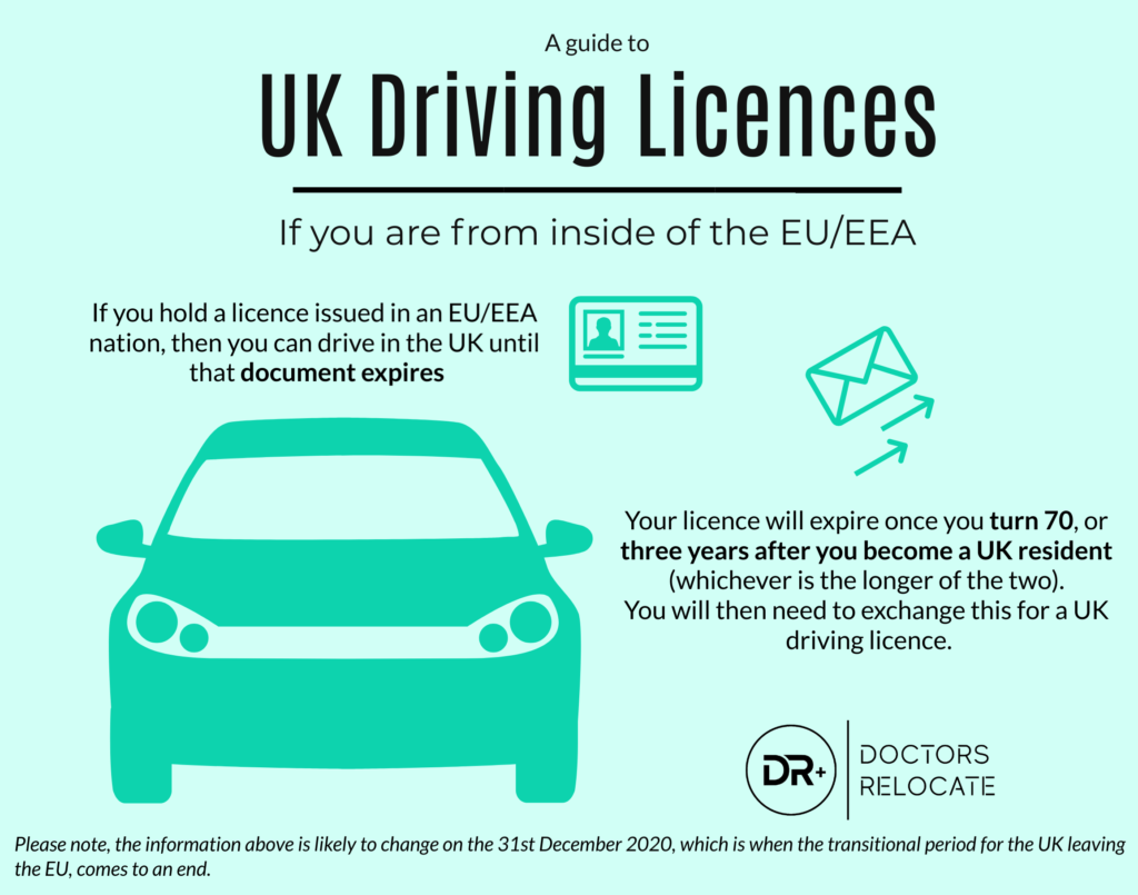 UK DRIVING LICENCE INSIDE THE EEA