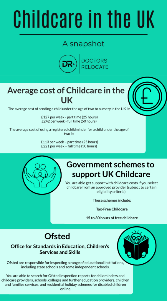 CHILDCARE IN THE UK