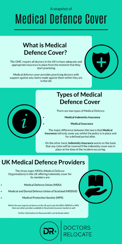 MEDICAL DEFENCE COVER